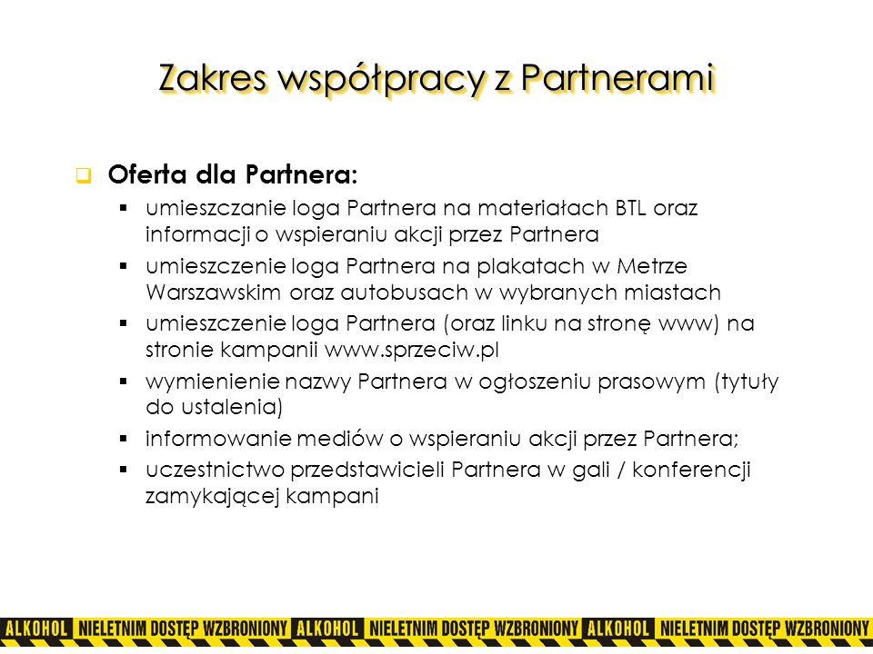 Zakres współpracy z Partnerami Oferta dla Partnera: umieszczanie loga Partnera na materiałach BTL oraz informacji o wspieraniu akcji przez Partnera um