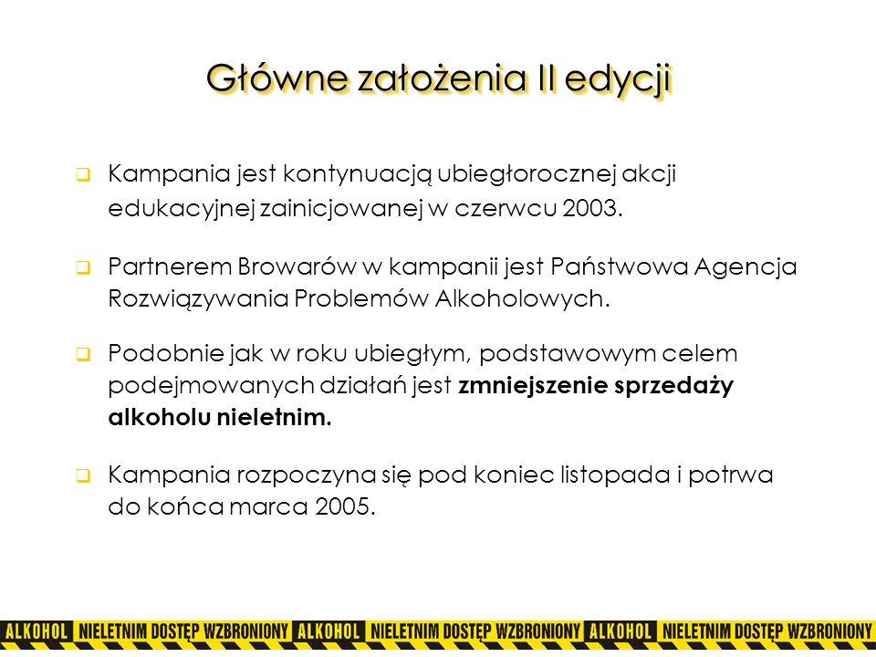 Główne założenia II edycji Kampania jest kontynuacją ubiegłorocznej akcji edukacyjnej zainicjowanej w czerwcu 2003. Partnerem Browarów w kampanii jest