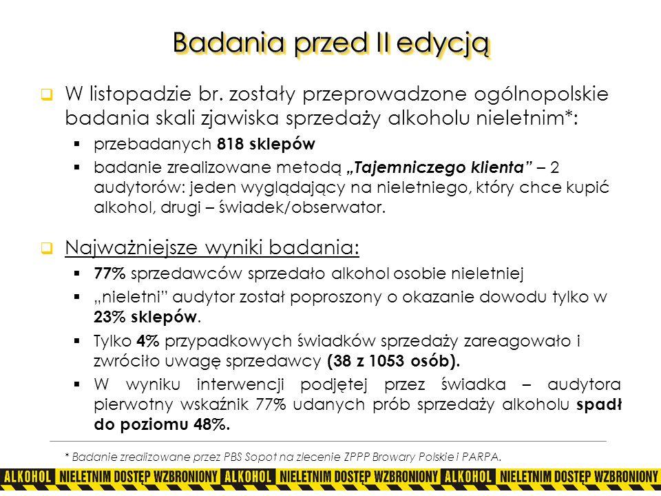 Badania przed II edycją W listopadzie br. zostały przeprowadzone ogólnopolskie badania skali zjawiska sprzedaży alkoholu nieletnim*: przebadanych 818