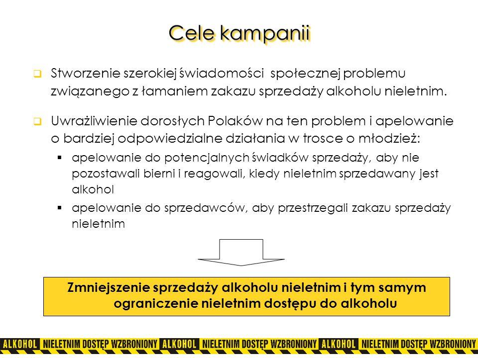 Odbiorcy kampanii Kampania skierowana jest do trzech grup odbiorców: Dorosłych Polaków, którzy mogą być świadkami sprzedaży alkoholu nieletnim Wszystkich sprzedających alkohol w sklepach i punktach gastronomicznych Grup opiniotwórczych dla wsparcia działań kampanijnych
