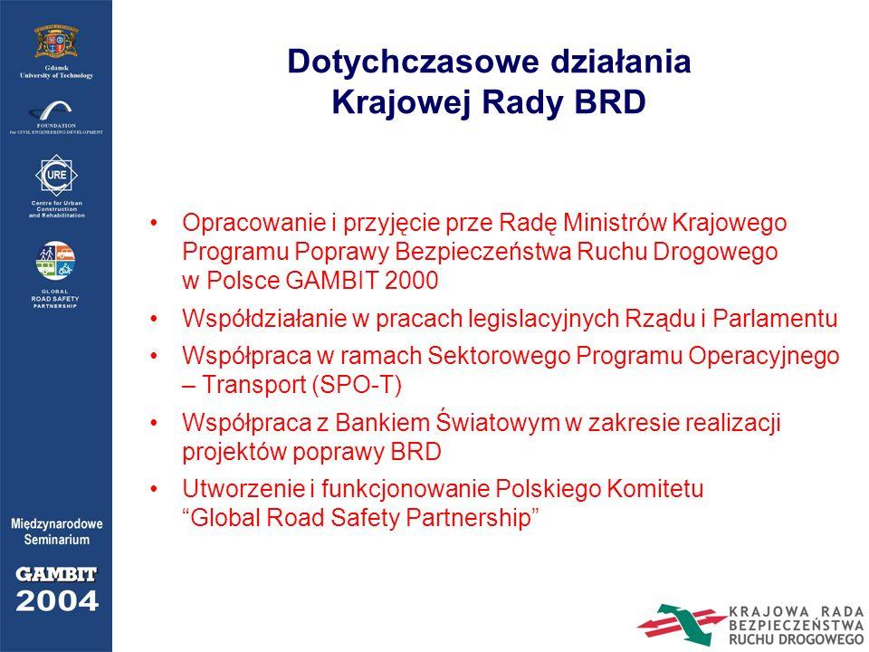 Dotychczasowe działania Krajowej Rady BRD Opracowanie i przyjęcie prze Radę Ministrów Krajowego Programu Poprawy Bezpieczeństwa Ruchu Drogowego w Pols