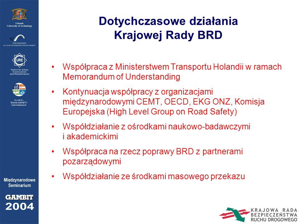 Dotychczasowe działania Krajowej Rady BRD Współpraca z Ministerstwem Transportu Holandii w ramach Memorandum of Understanding Kontynuacja współpracy z