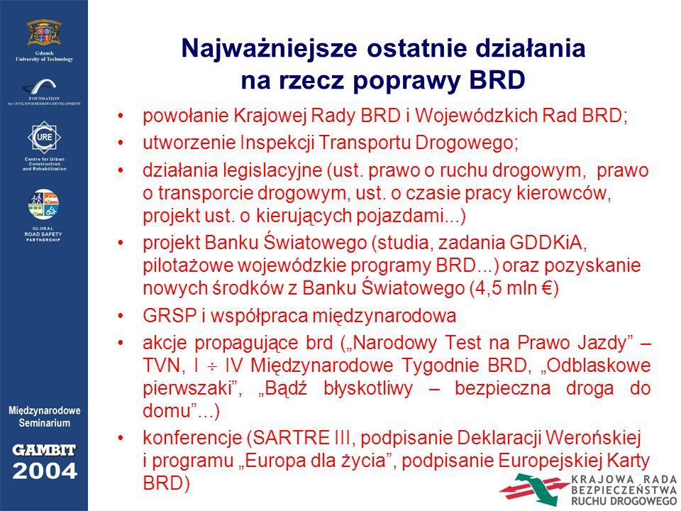 Najważniejsze ostatnie działania na rzecz poprawy BRD powołanie Krajowej Rady BRD i Wojewódzkich Rad BRD; utworzenie Inspekcji Transportu Drogowego; d