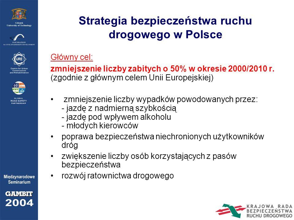 Strategia bezpieczeństwa ruchu drogowego w Polsce Główny cel: zmniejszenie liczby zabitych o 50% w okresie 2000/2010 r. (zgodnie z głównym celem Unii