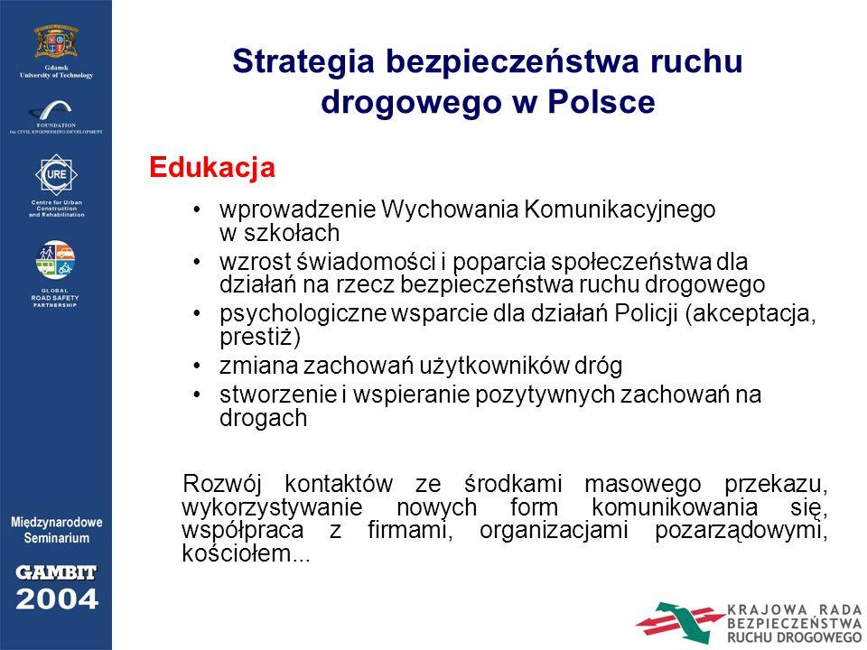 Strategia bezpieczeństwa ruchu drogowego w Polsce Edukacja wprowadzenie Wychowania Komunikacyjnego w szkołach wzrost świadomości i poparcia społeczeńs