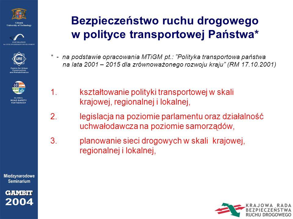 Bezpieczeństwo ruchu drogowego w polityce transportowej Państwa* * - na podstawie opracowania MTiGM pt.: Polityka transportowa państwa na lata 2001 –