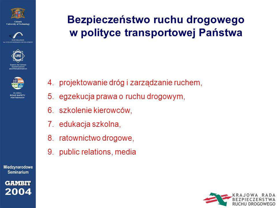 Bezpieczeństwo ruchu drogowego w polityce transportowej Państwa 4.projektowanie dróg i zarządzanie ruchem, 5.egzekucja prawa o ruchu drogowym, 6.szkol