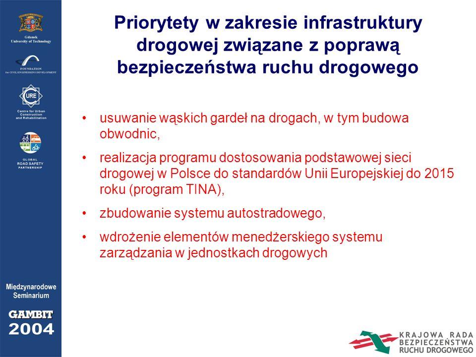 Priorytety w zakresie infrastruktury drogowej związane z poprawą bezpieczeństwa ruchu drogowego usuwanie wąskich gardeł na drogach, w tym budowa obwod