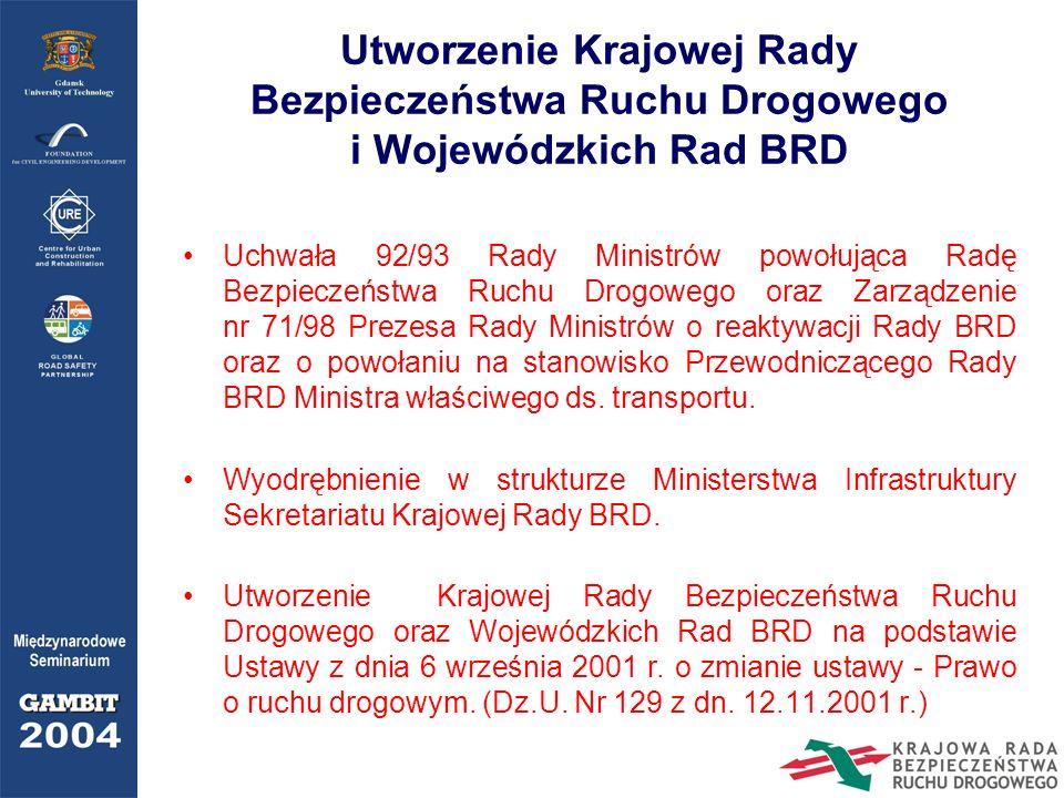 Utworzenie Krajowej Rady Bezpieczeństwa Ruchu Drogowego i Wojewódzkich Rad BRD Uchwała 92/93 Rady Ministrów powołująca Radę Bezpieczeństwa Ruchu Drogo