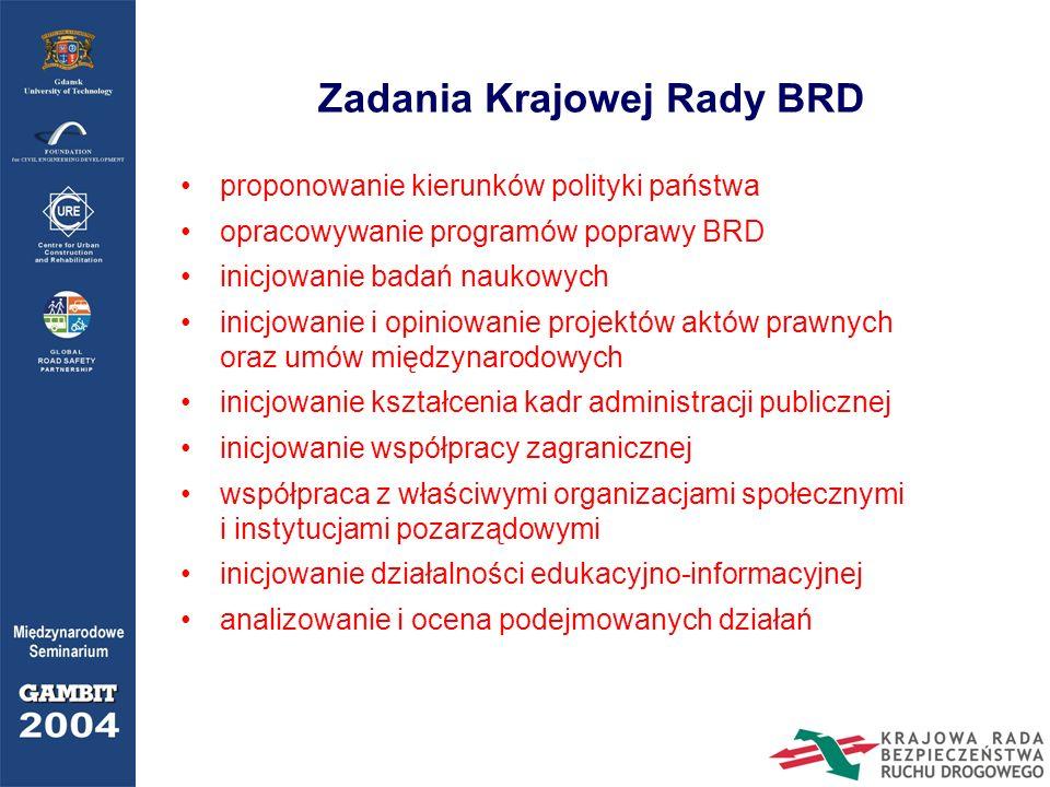 Zadania Krajowej Rady BRD proponowanie kierunków polityki państwa opracowywanie programów poprawy BRD inicjowanie badań naukowych inicjowanie i opinio