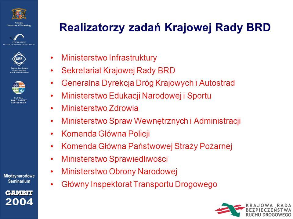 Realizatorzy zadań Krajowej Rady BRD Ministerstwo Infrastruktury Sekretariat Krajowej Rady BRD Generalna Dyrekcja Dróg Krajowych i Autostrad Ministers