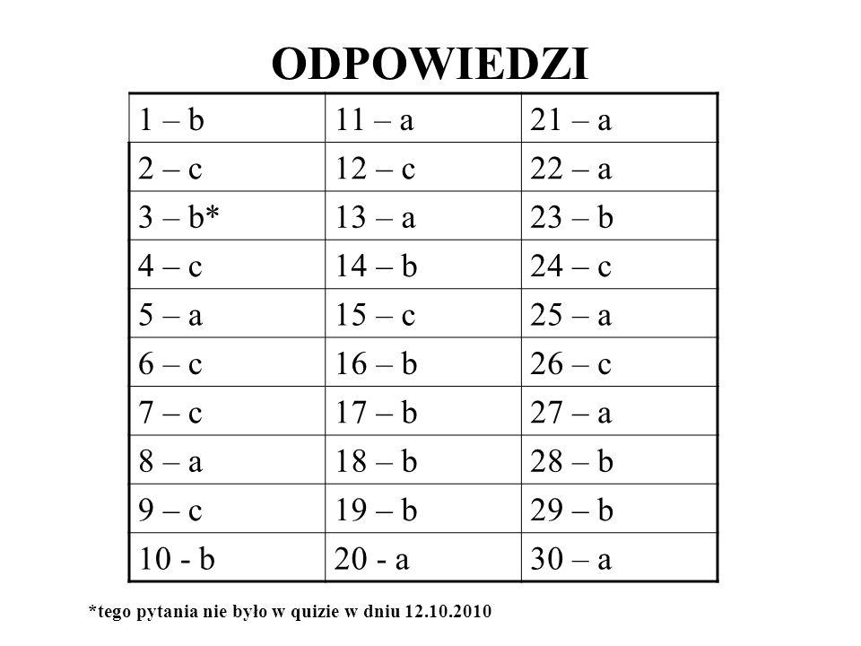 ODPOWIEDZI 1 – b11 – a21 – a 2 – c12 – c22 – a 3 – b*13 – a23 – b 4 – c14 – b24 – c 5 – a15 – c25 – a 6 – c16 – b26 – c 7 – c17 – b27 – a 8 – a18 – b2