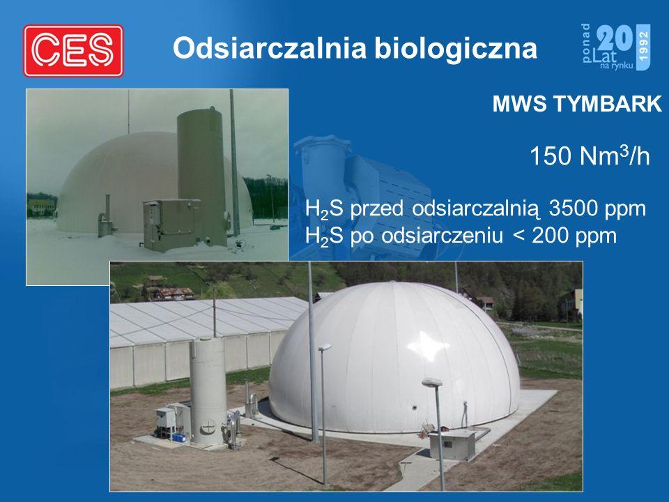 Odsiarczalnia biologiczna H 2 S przed odsiarczalnią 3500 ppm H 2 S po odsiarczeniu < 200 ppm 150 Nm 3 /h MWS TYMBARK