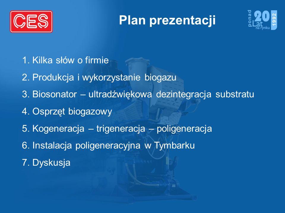 Plan prezentacji 1. Kilka słów o firmie 2. Produkcja i wykorzystanie biogazu 3. Biosonator – ultradźwiękowa dezintegracja substratu 4. Osprzęt biogazo