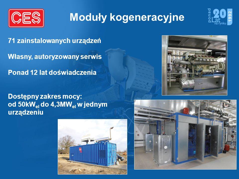 Moduły kogeneracyjne 71 zainstalowanych urządzeń Własny, autoryzowany serwis Ponad 12 lat doświadczenia Dostępny zakres mocy: od 50kW el do 4,3MW el w
