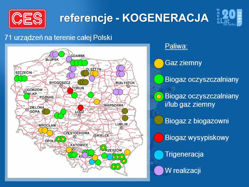 Paliwa: Gaz ziemny Biogaz oczyszczalniany i/lub gaz ziemny Biogaz z biogazowni Biogaz wysypiskowy Trigeneracja W realizacji referencje - KOGENERACJA 7
