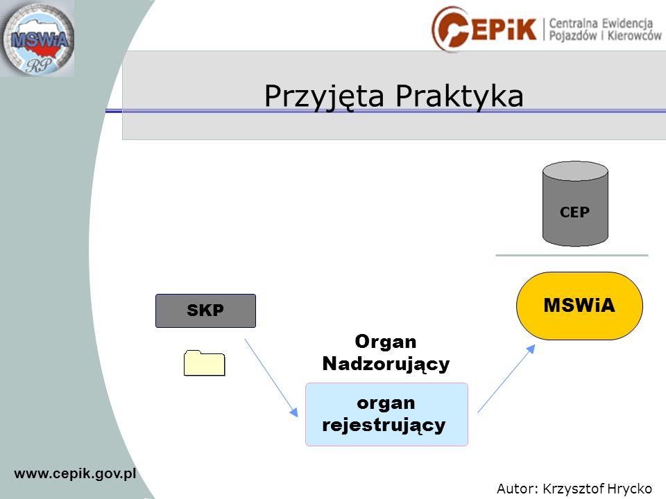 www.cepik.gov.pl Autor: Krzysztof Hrycko Przyjęta Praktyka SKP MSWiA organ rejestrujący Organ Nadzorujący