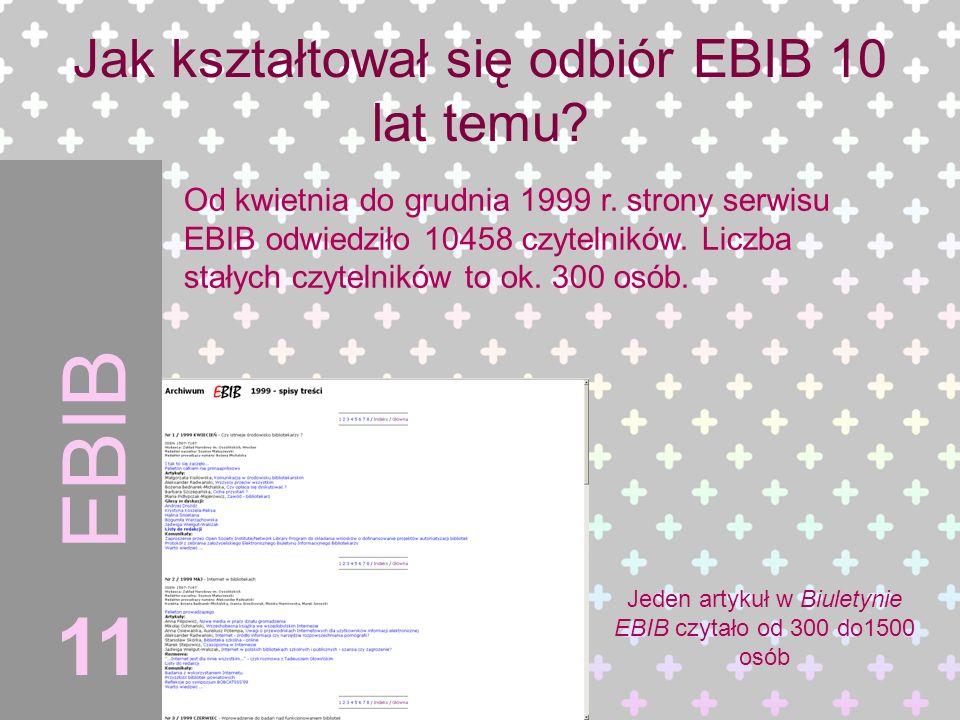 Od kwietnia do grudnia 1999 r. strony serwisu EBIB odwiedziło 10458 czytelników. Liczba stałych czytelników to ok. 300 osób. 11 Jak kształtował się od