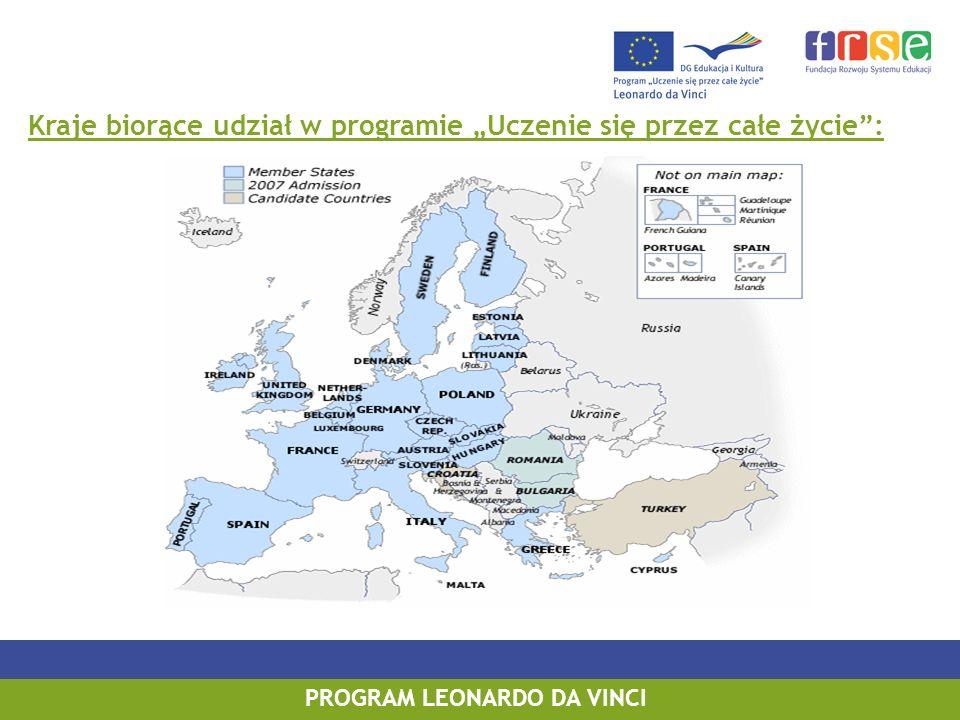 PROGRAM LEONARDO DA VINCI Cele programu Leonardo da Vinci Zdobywanie wiedzy, umiejętności i kwalifikacji zawodowych Zwiększenie szans na zatrudnienie w Polsce i na europejskim rynku pracy Ułatwienie osobistego rozwoju zawodowego Wspieranie rozwoju instytucji zaangażowanych w proces kształcenia i szkolenia zawodowego Cele programu Leonardo da Vinci Zdobywanie wiedzy, umiejętności i kwalifikacji zawodowych Zwiększenie szans na zatrudnienie w Polsce i na europejskim rynku pracy Ułatwienie osobistego rozwoju zawodowego Wspieranie rozwoju instytucji zaangażowanych w proces kształcenia i szkolenia zawodowego