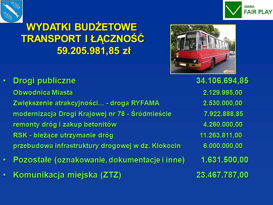 Drogi publiczne 34.106.694,85 Obwodnica Miasta 2.129.995,00 Zwiększenie atrakcyjności... - droga RYFAMA 2.530.000,00 modernizacja Drogi Krajowej nr 78