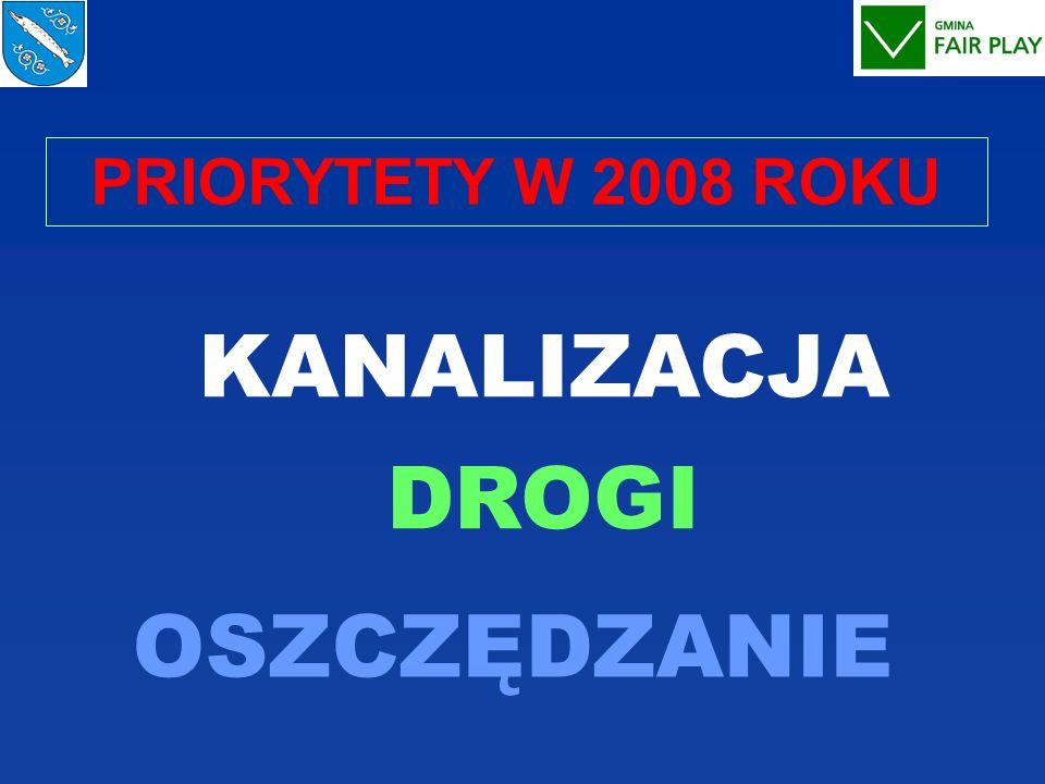 PRIORYTETY W 2008 ROKU KANALIZACJA DROGI OSZCZĘDZANIE
