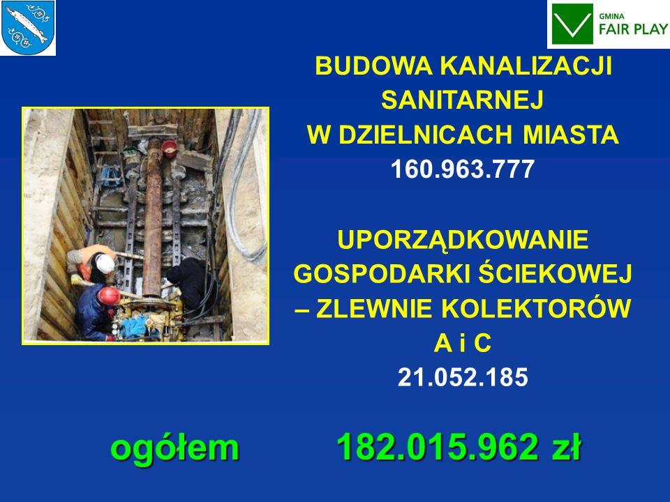UPORZĄDKOWANIE GOSPODARKI ŚCIEKOWEJ – ZLEWNIE KOLEKTORÓW A i C 21.052.185 ogółem 182.015.962 zł BUDOWA KANALIZACJI SANITARNEJ W DZIELNICACH MIASTA 160