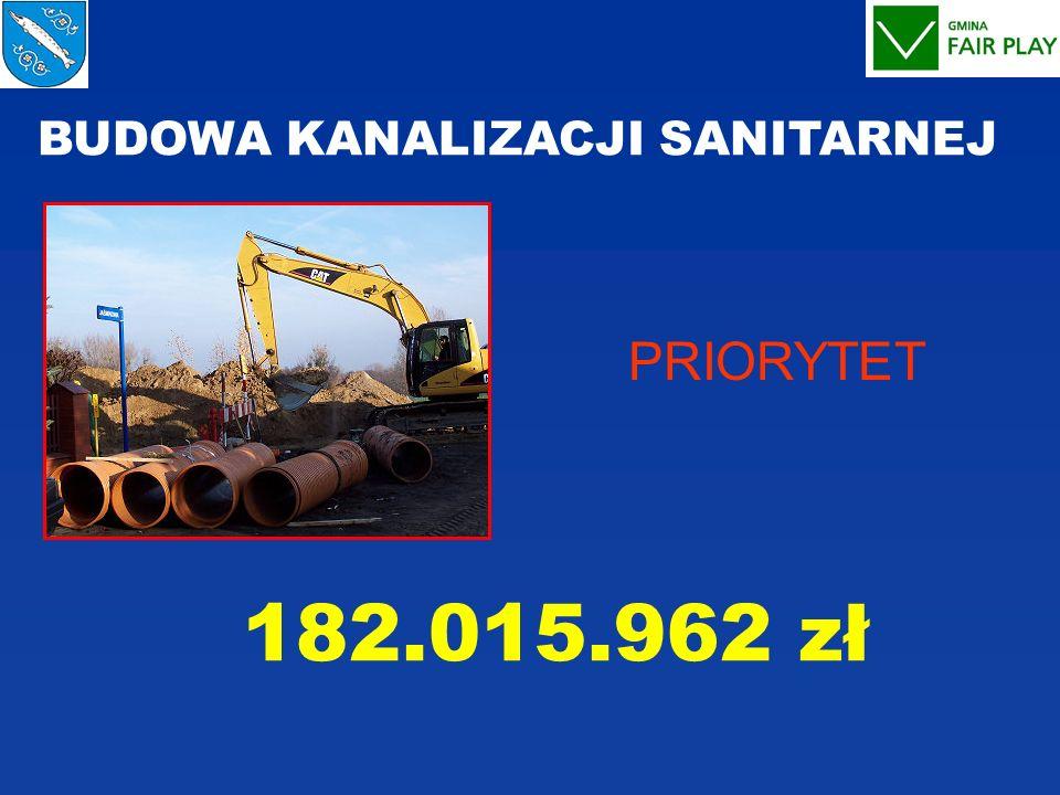 BUDOWA KANALIZACJI SANITARNEJ 182.015.962 zł PRIORYTET