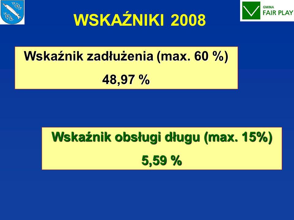 WSKAŹNIKI 2008 Wskaźnik zadłużenia (max. 60 %) 48,97 % Wskaźnik obsługi długu (max. 15%) 5,59 %