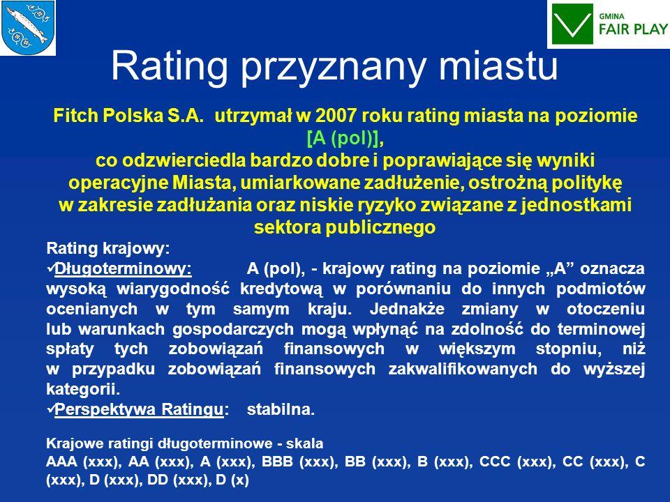 Fitch Polska S.A. utrzymał w 2007 roku rating miasta na poziomie [A (pol)], co odzwierciedla bardzo dobre i poprawiające się wyniki operacyjne Miasta,