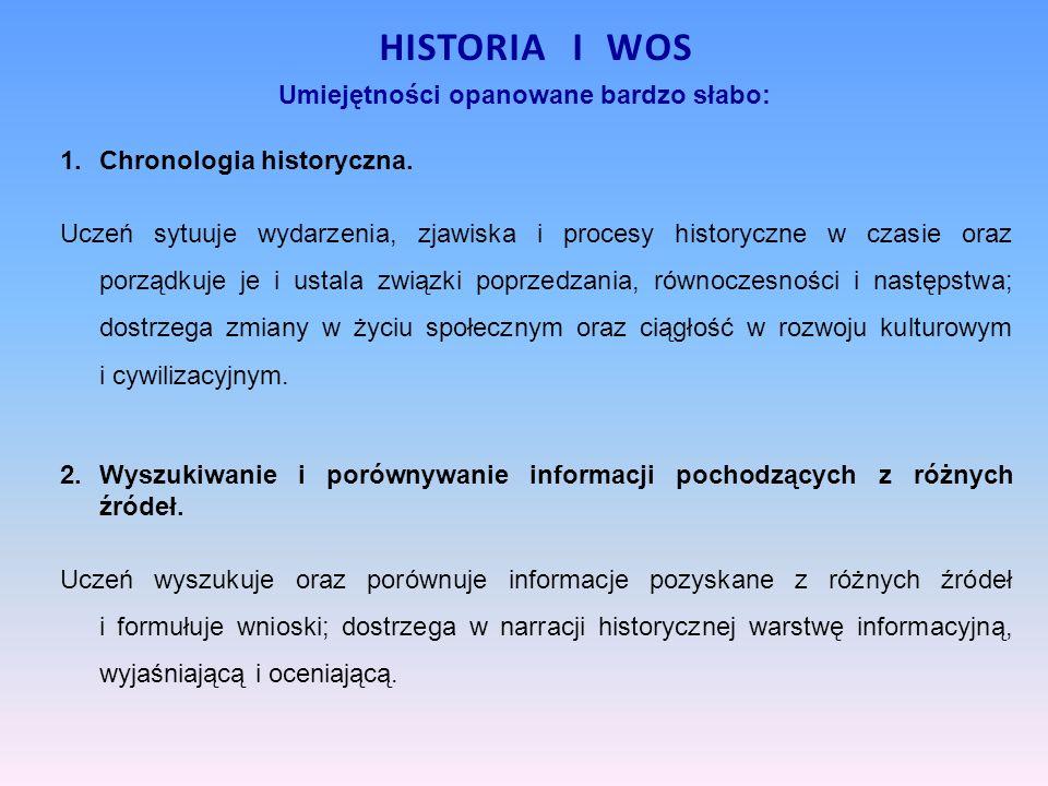 HISTORIA I WOS Umiejętności opanowane bardzo słabo: 1.Chronologia historyczna. Uczeń sytuuje wydarzenia, zjawiska i procesy historyczne w czasie oraz