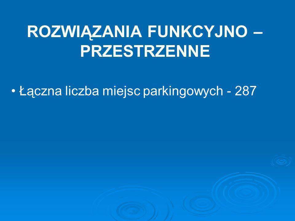 ROZWIĄZANIA FUNKCYJNO – PRZESTRZENNE Łączna liczba miejsc parkingowych - 287