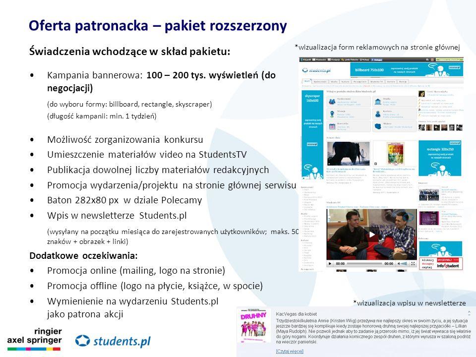 Oferta patronacka – pakiet rozszerzony Świadczenia wchodzące w skład pakietu: Kampania bannerowa: 100 – 200 tys. wyświetleń (do negocjacji) (do wyboru