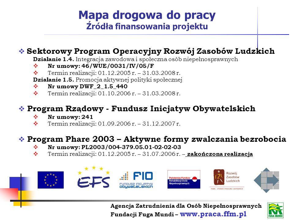 Agencja Zatrudnienia dla Osób Niepełnosprawnych Fundacji Fuga Mundi – www.praca.ffm.pl Sektorowy Program Operacyjny Rozwój Zasobów Ludzkich Działanie