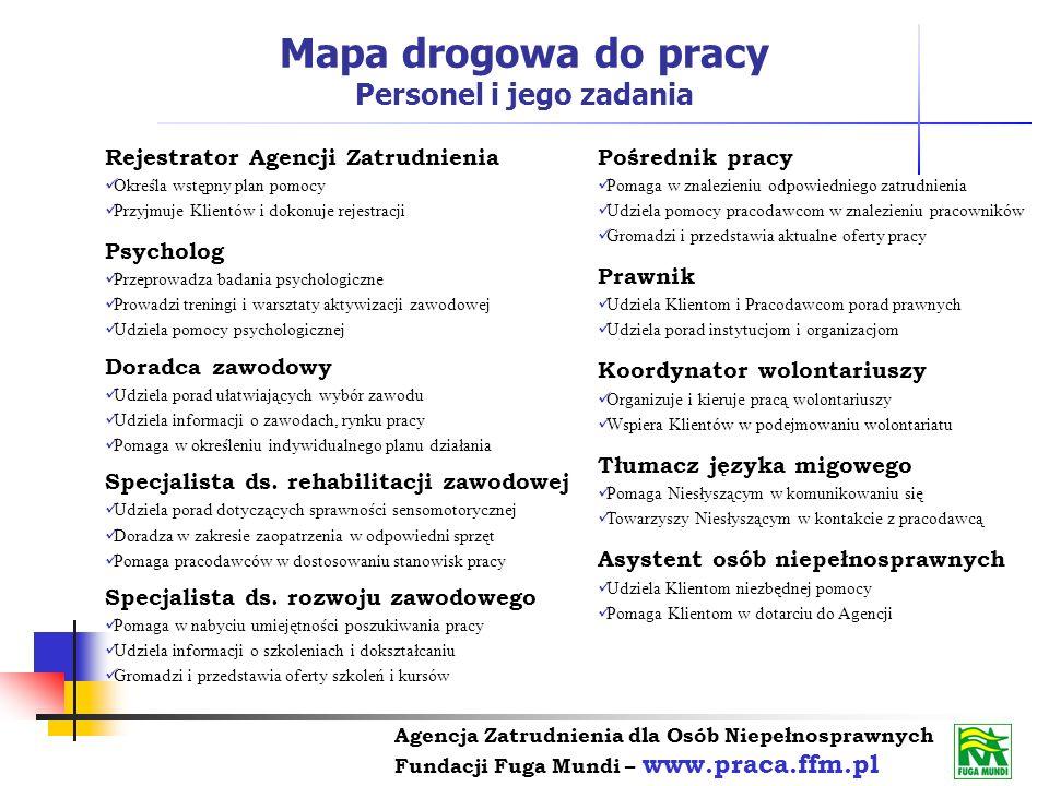 Agencja Zatrudnienia dla Osób Niepełnosprawnych Fundacji Fuga Mundi – www.praca.ffm.pl Mapa drogowa do pracy Personel i jego zadania Rejestrator Agenc