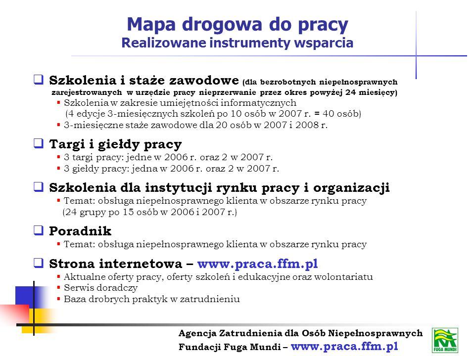 Agencja Zatrudnienia dla Osób Niepełnosprawnych Fundacji Fuga Mundi – www.praca.ffm.pl Szkolenia i staże zawodowe (dla bezrobotnych niepełnosprawnych