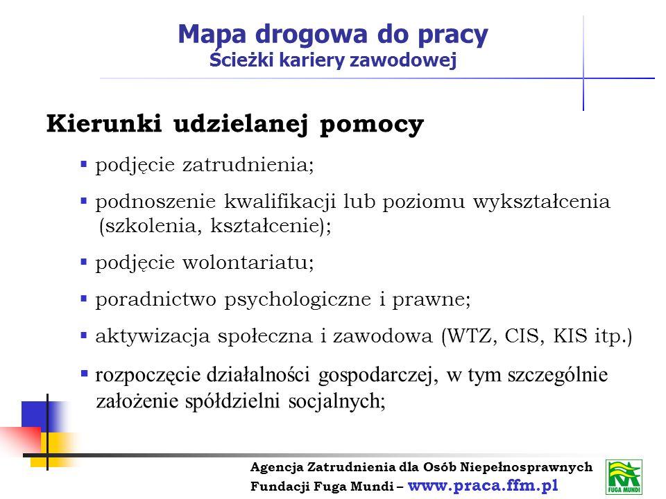 Agencja Zatrudnienia dla Osób Niepełnosprawnych Fundacji Fuga Mundi – www.praca.ffm.pl Kierunki udzielanej pomocy podjęcie zatrudnienia; podnoszenie k
