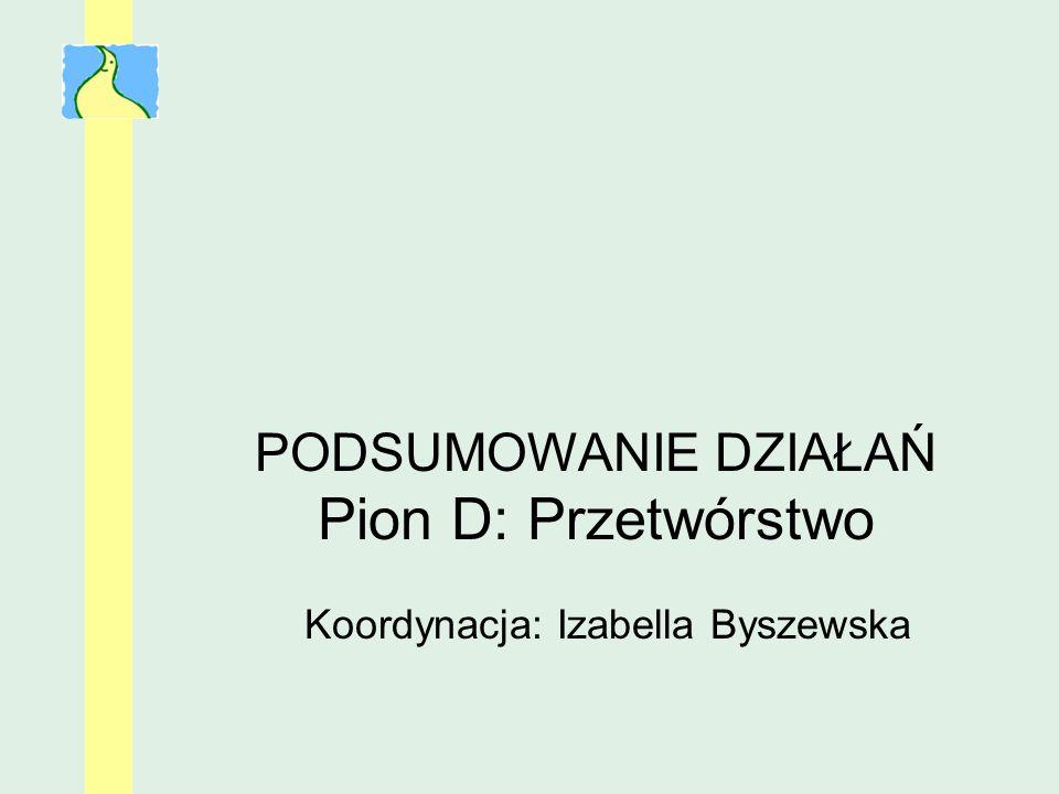 PODSUMOWANIE DZIAŁAŃ Pion D: Przetwórstwo Koordynacja: Izabella Byszewska