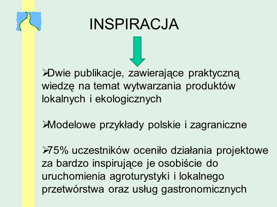 . INSPIRACJA Dwie publikacje, zawierające praktyczną wiedzę na temat wytwarzania produktów lokalnych i ekologicznych Modelowe przykłady polskie i zagr