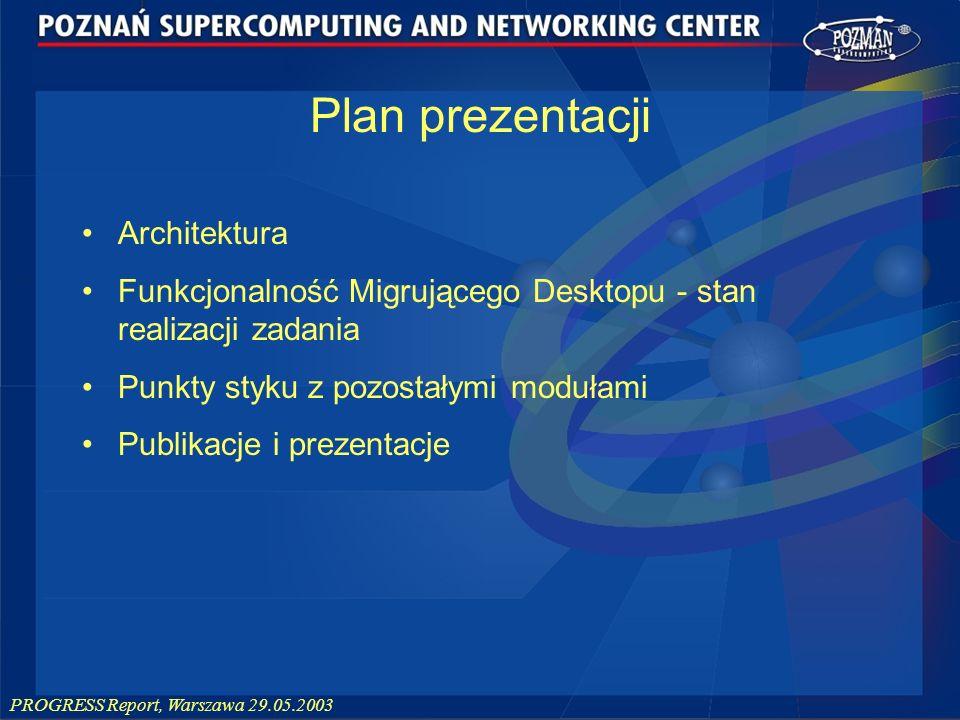 PROGRESS Report, Warszawa 29.05.2003 Plan prezentacji Architektura Funkcjonalność Migrującego Desktopu - stan realizacji zadania Punkty styku z pozost