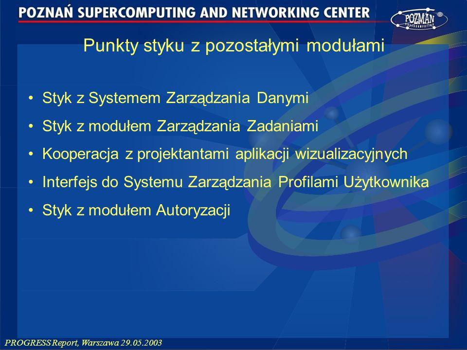 PROGRESS Report, Warszawa 29.05.2003 Styk z Systemem Zarządzania Danymi Styk z modułem Zarządzania Zadaniami Kooperacja z projektantami aplikacji wizu