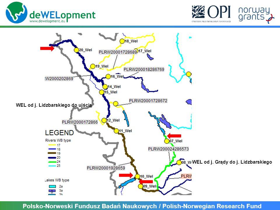 Polsko-Norweski Fundusz Badań Naukowych / Polish-Norwegian Research Fund Proposed WB of river within River Wel basin NoWB NameWB CodeT 1Wel (Wielka Wkra) do jez.