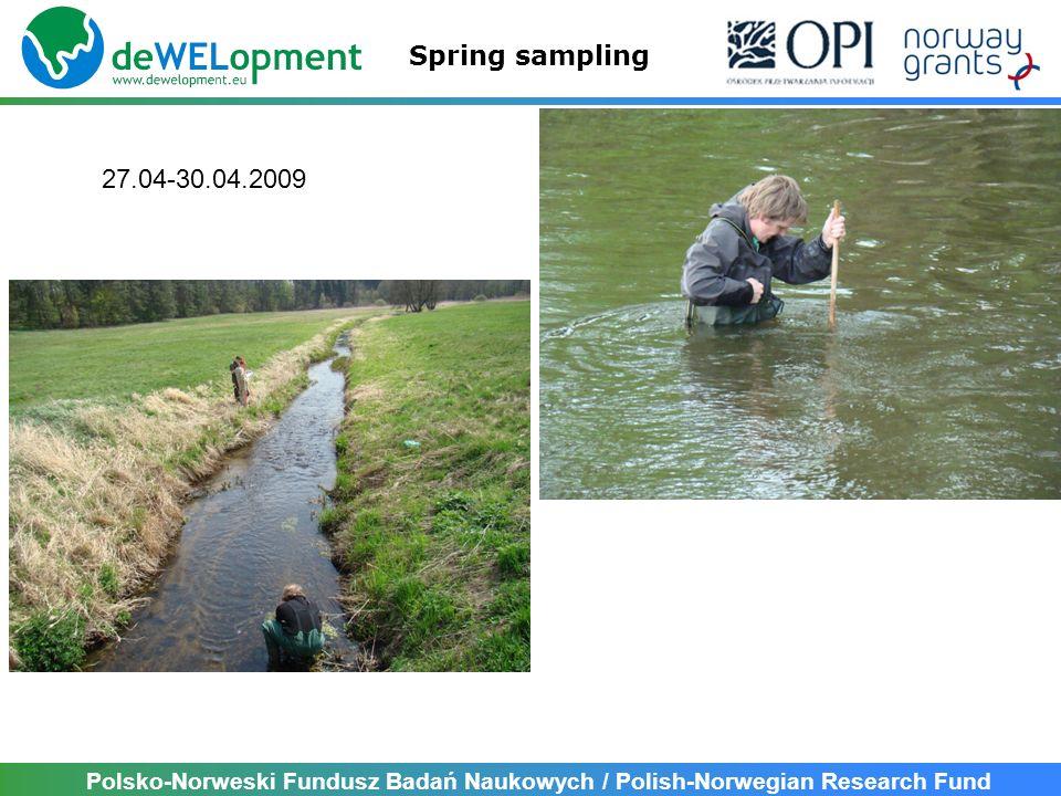 Polsko-Norweski Fundusz Badań Naukowych / Polish-Norwegian Research Fund Spring sampling 19 sampling sites 48 samples 10 sites * 3 samples 9 sites (small straems) * 2 samples