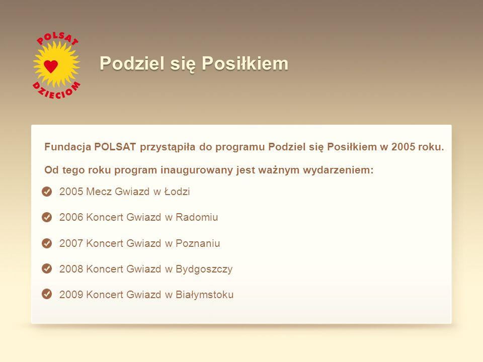 Fundacja POLSAT przystąpiła do programu Podziel się Posiłkiem w 2005 roku. Od tego roku program inaugurowany jest ważnym wydarzeniem: 2005 Mecz Gwiazd