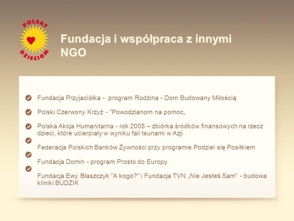Fundacja i współpraca z innymi NGO Fundacja Przyjaciółka - program Rodzina - Dom Budowany Miłością Polski Czerwony Krzyż -