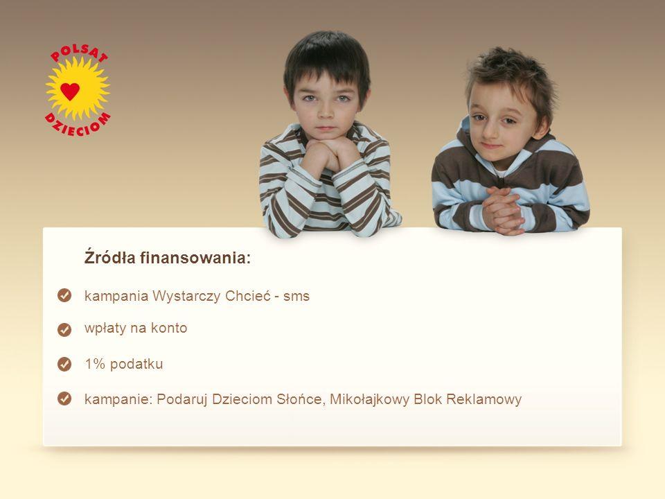 wpłaty na konto kampanie: Podaruj Dzieciom Słońce, Mikołajkowy Blok Reklamowy kampania Wystarczy Chcieć - sms Źródła finansowania: 1% podatku