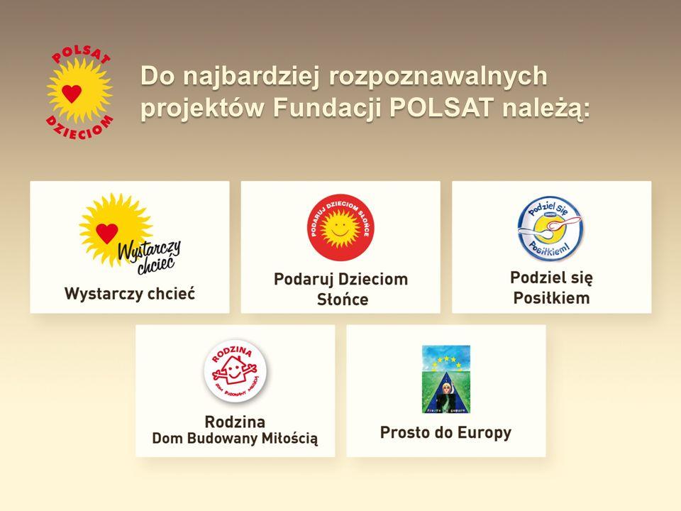 Do najbardziej rozpoznawalnych projektów Fundacji POLSAT należą: