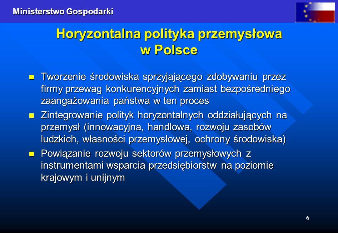 Ministerstwo Gospodarki 6 Horyzontalna polityka przemysłowa w Polsce Tworzenie środowiska sprzyjającego zdobywaniu przez firmy przewag konkurencyjnych