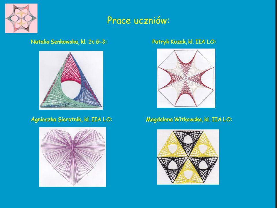 Prace uczniów: Natalia Senkowska, kl. 2c G-3: Agnieszka Sierotnik, kl. IIA LO: Patryk Kozak, kl. IIA LO: Magdalena Witkowska, kl. IIA LO: