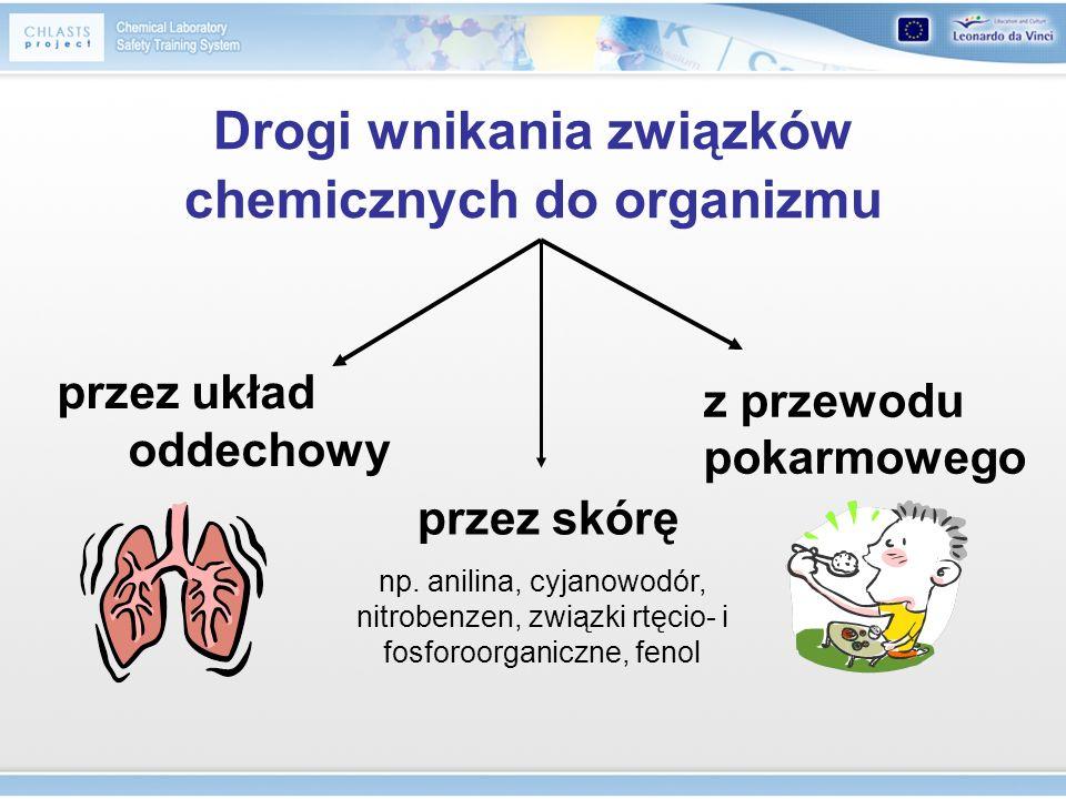 Drogi wnikania związków chemicznych do organizmu przez układ oddechowy przez skórę np. anilina, cyjanowodór, nitrobenzen, związki rtęcio- i fosforoorg