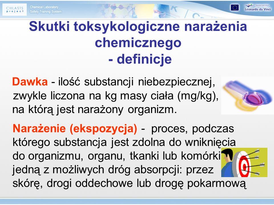 Skutki toksykologiczne narażenia chemicznego - definicje Dawka - ilość substancji niebezpiecznej, zwykle liczona na kg masy ciała (mg/kg), na którą je